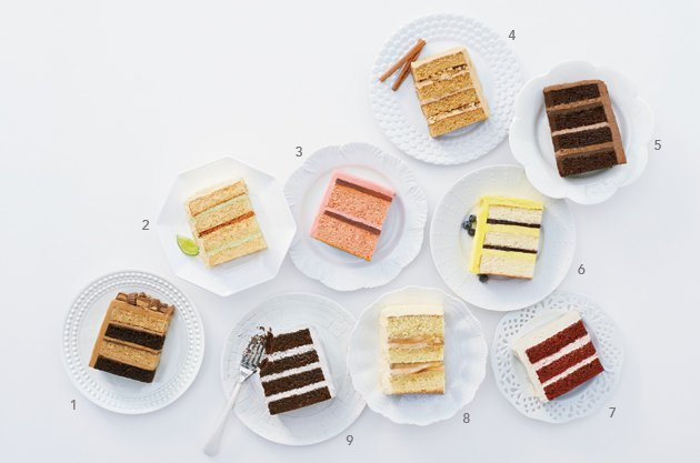 Types of cake flavors