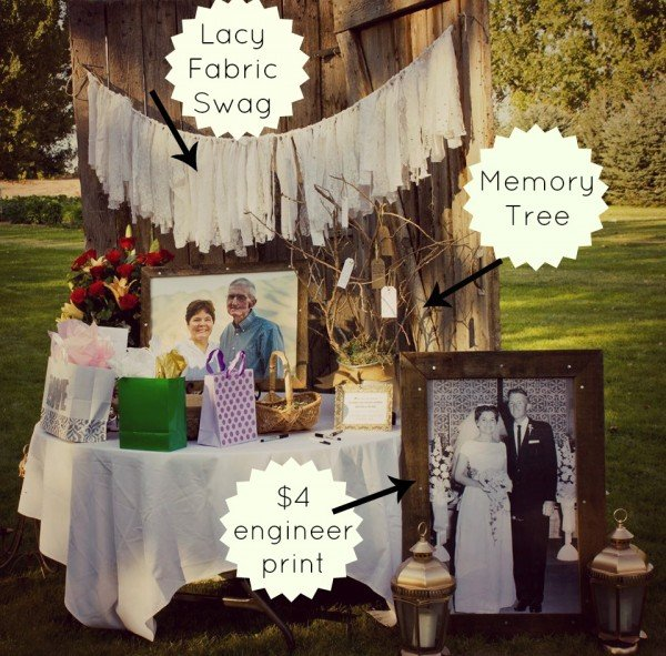 50th Wedding Anniversary Decoration Ideas Wedding And Bridal Inspiration