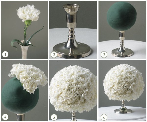 Do It Yourself Wedding Decorations Cheap - Wedding and Bridal ...
