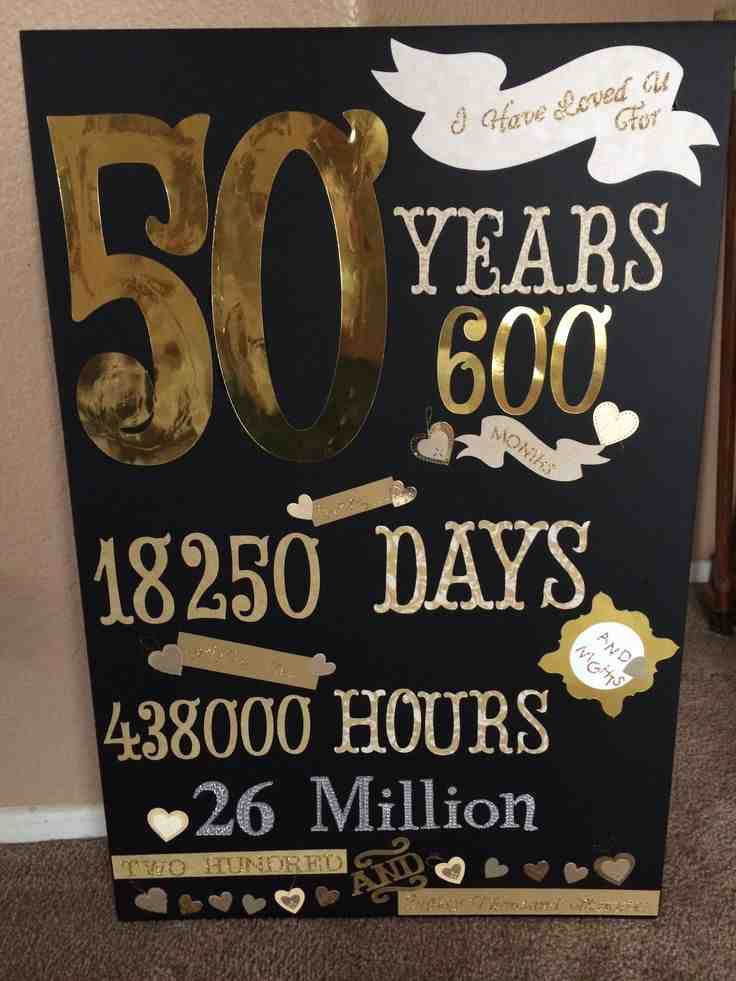 Wedding Anniversary Gifts 50 Years : The appealing imagery is part of 50th Wedding Anniversary Gift Ideas ...