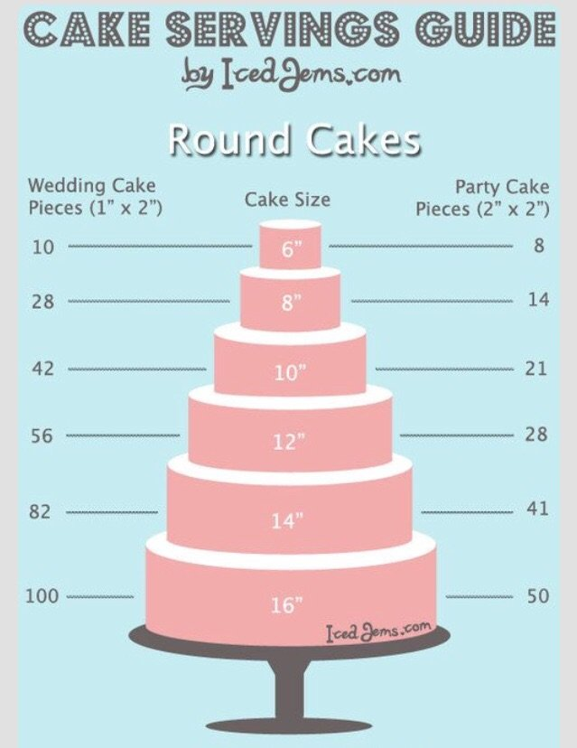 how much wedding cake to order how much wedding cake to order wedding and bridal 15559
