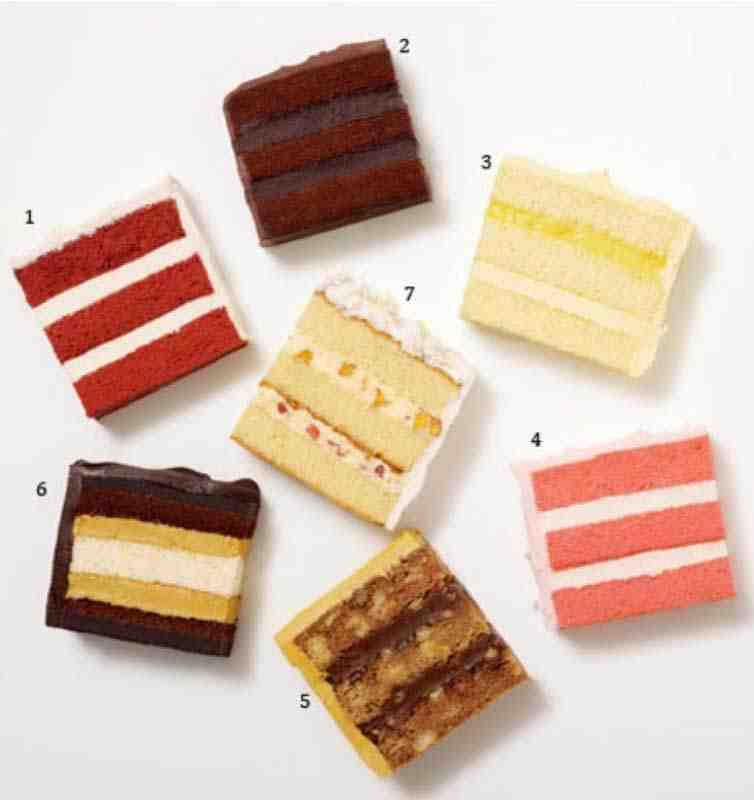 Wedding Cake Flavours And Fillings: Wedding Cake Flavors And Fillings Ideas